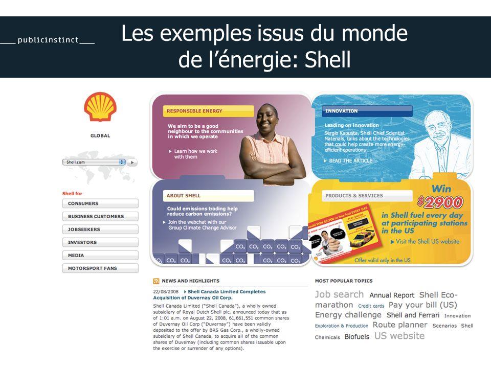 Les exemples issus du monde de lénergie: Shell