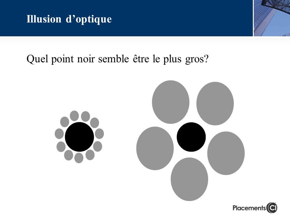 Quel point noir semble être le plus gros Illusion doptique