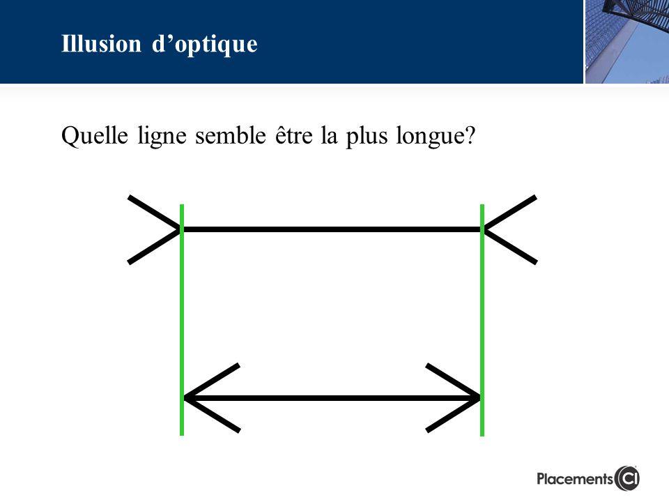 Quelle ligne semble être la plus longue? Illusion doptique