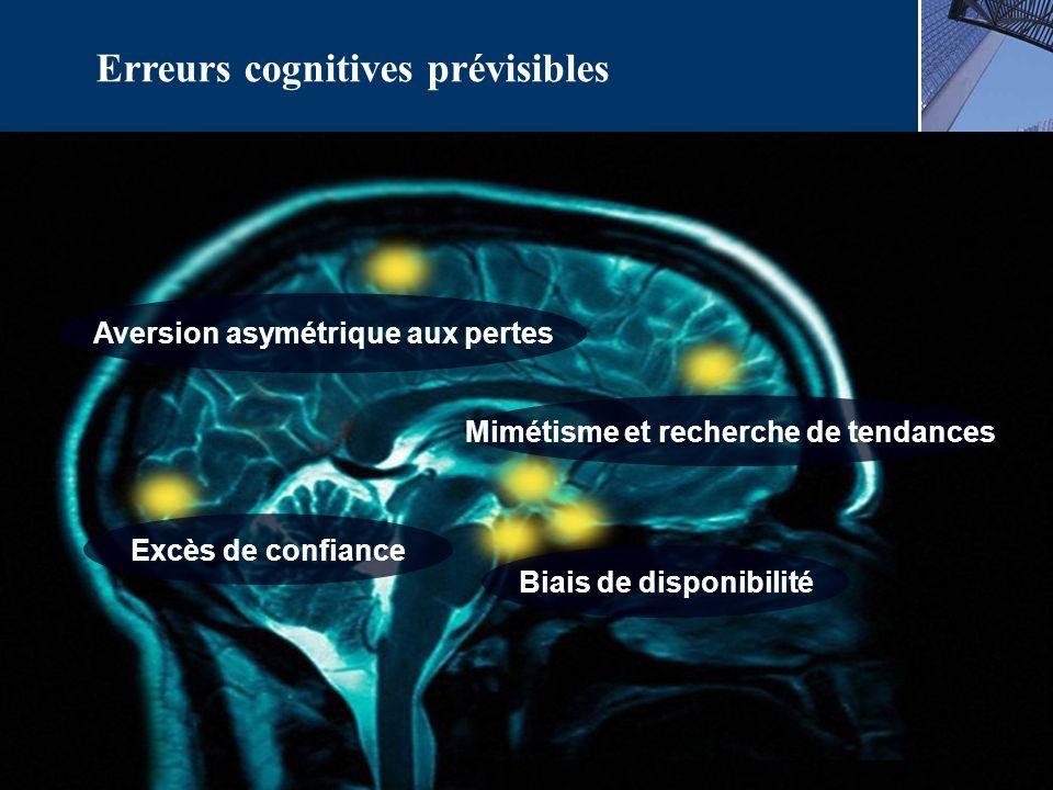 Erreurs cognitives prévisibles Aversion asymétrique aux pertes Mimétisme et recherche de tendances Biais de disponibilité Excès de confiance