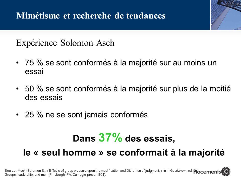 75 % se sont conformés à la majorité sur au moins un essai 50 % se sont conformés à la majorité sur plus de la moitié des essais 25 % ne se sont jamai