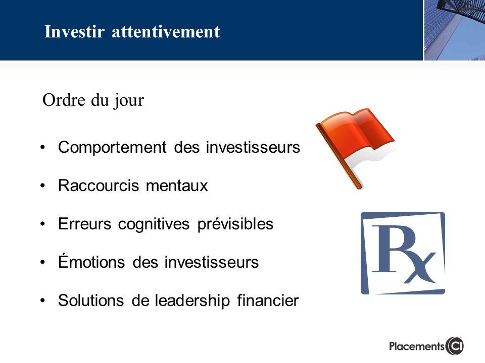 Comportement des investisseurs Raccourcis mentaux Erreurs cognitives prévisibles Émotions des investisseurs Solutions de leadership financier Ordre du jour Investir attentivement