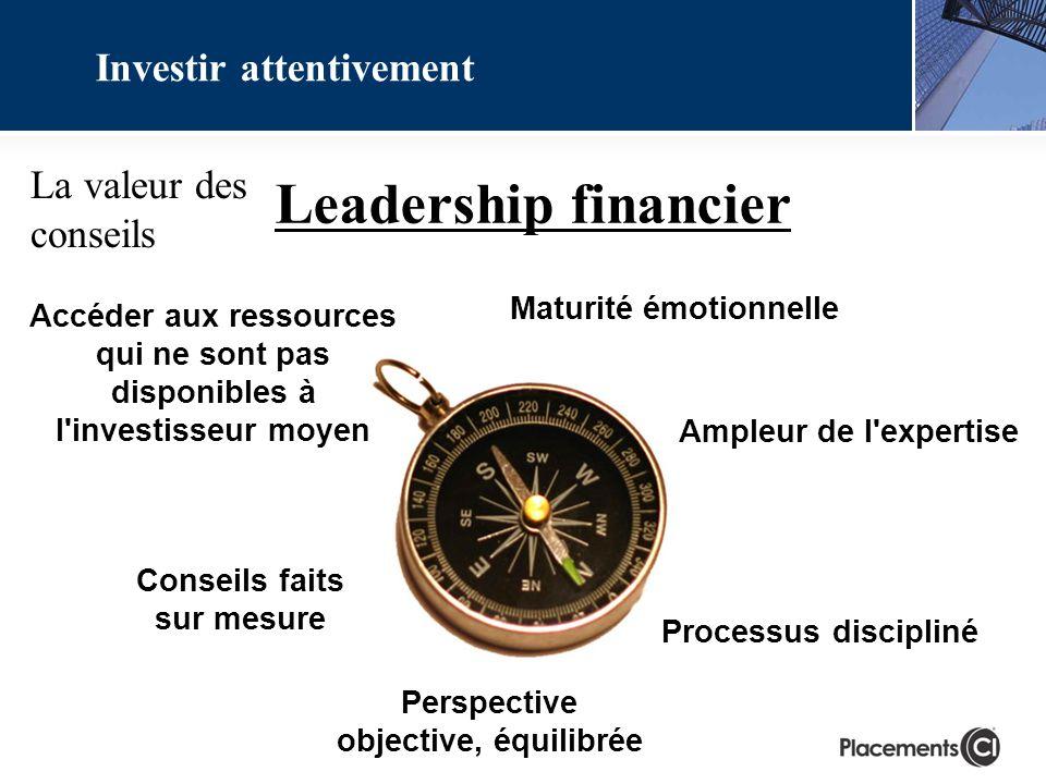 Leadership financier La valeur des conseils Investir attentivement Ampleur de l expertise Processus discipliné Maturité émotionnelle Perspective objective, équilibrée Conseils faits sur mesure Accéder aux ressources qui ne sont pas disponibles à l investisseur moyen