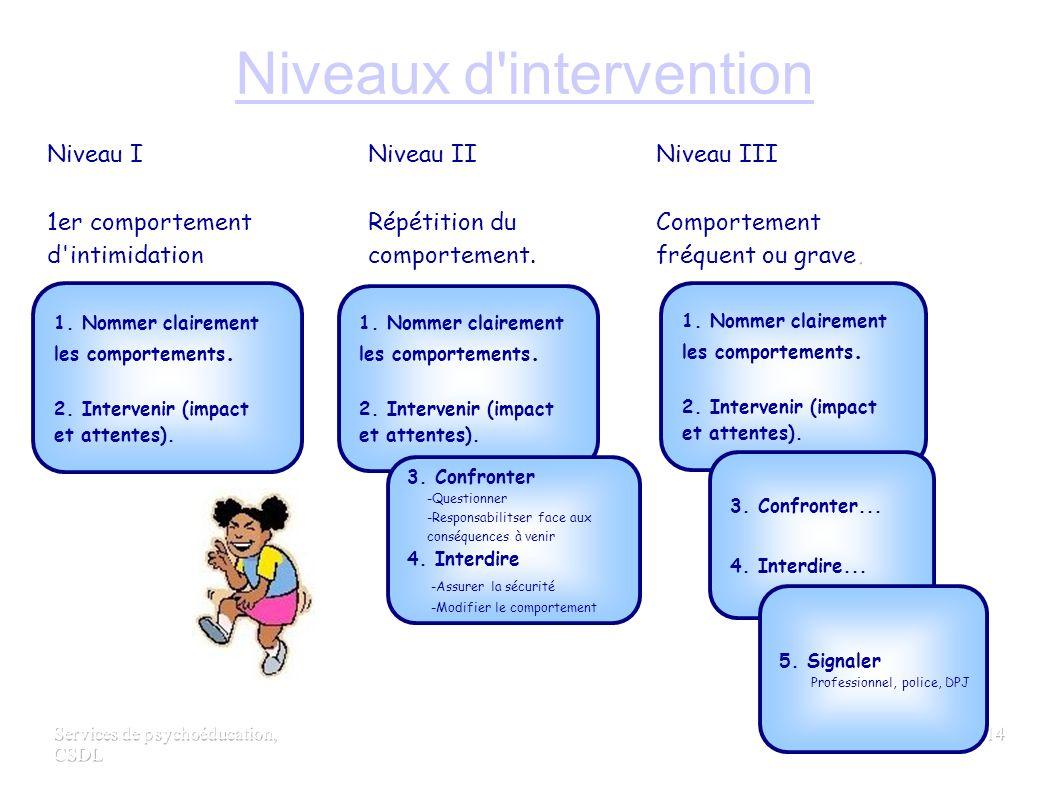 Services de psychoéducation, CSDL 13 DEUXIÈME INTERVENANT Intervenir auprès des témoins 1. Sensibiliser les témoins à ce phénomène. Féliciter les témo