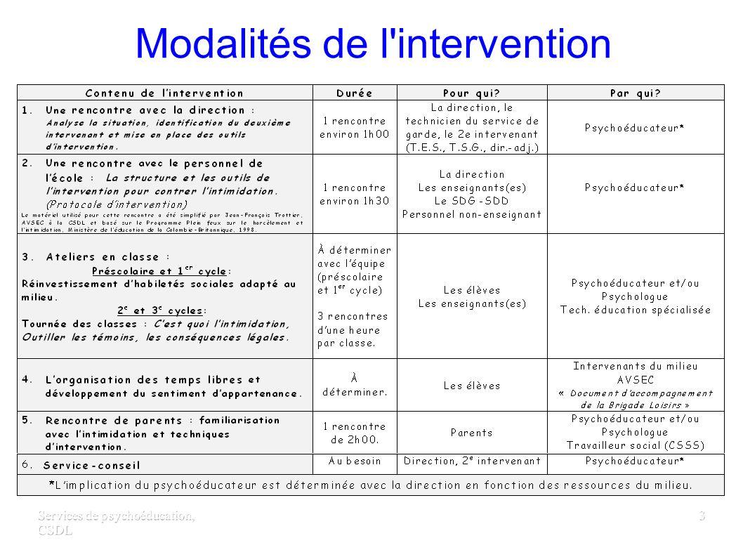 Services de psychoéducation, CSDL 3 Modalités de l intervention