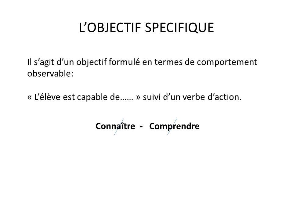 LOBJECTIF SPECIFIQUE Il sagit dun objectif formulé en termes de comportement observable: « Lélève est capable de…… » suivi dun verbe daction. Connaîtr