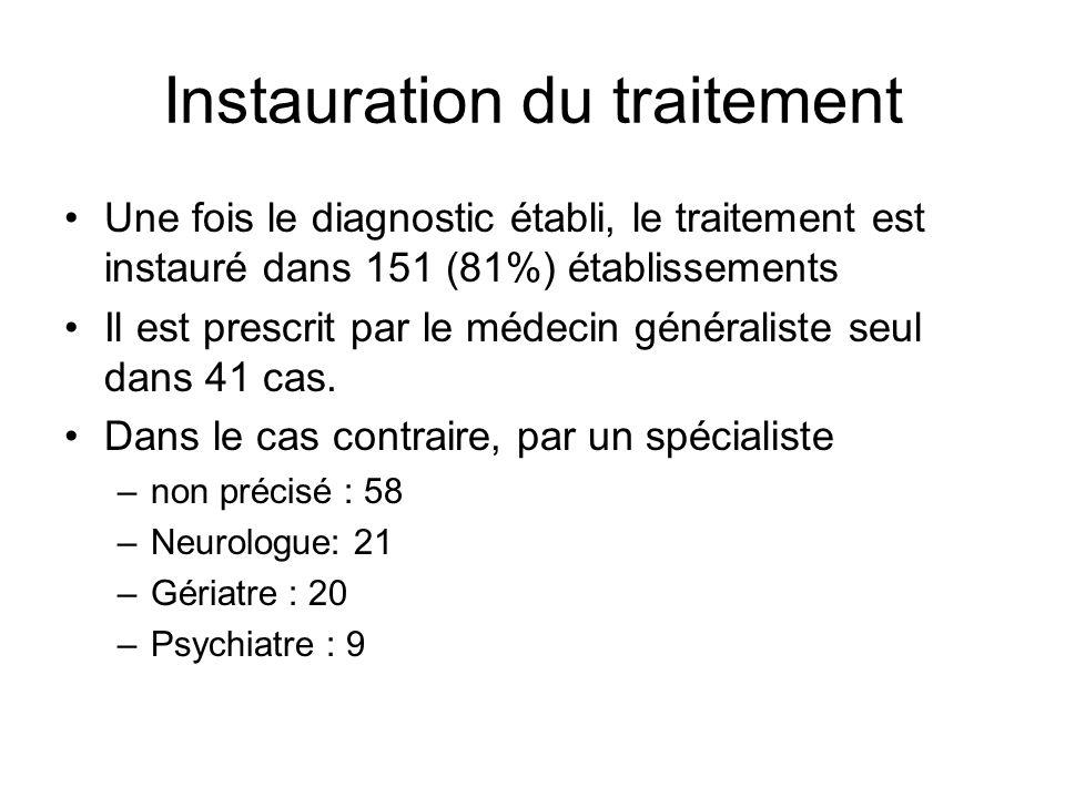 Instauration du traitement Une fois le diagnostic établi, le traitement est instauré dans 151 (81%) établissements Il est prescrit par le médecin généraliste seul dans 41 cas.