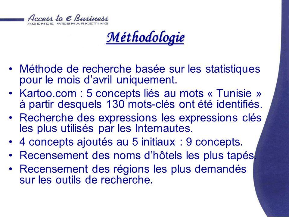 Méthodologie Méthode de recherche basée sur les statistiques pour le mois davril uniquement. Kartoo.com : 5 concepts liés au mots « Tunisie » à partir
