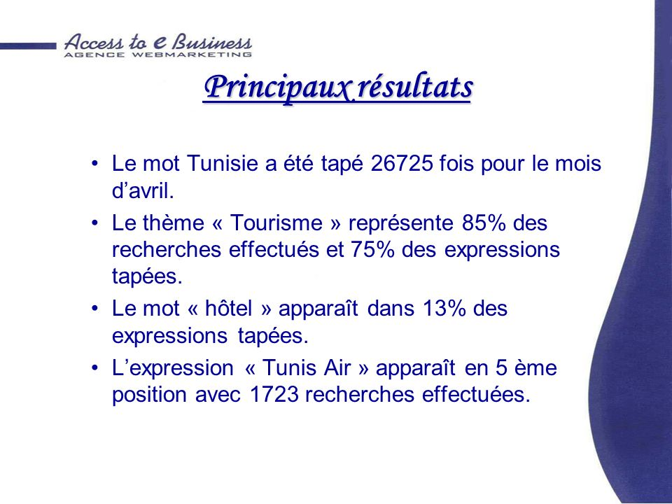 Principaux résultats Le mot Tunisie a été tapé 26725 fois pour le mois davril. Le thème « Tourisme » représente 85% des recherches effectués et 75% de