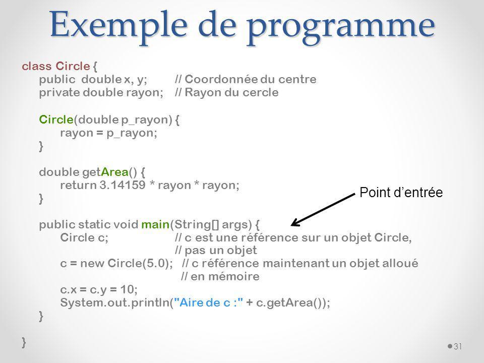 Les unités de compilation Le code source d'une classe est appelé unité de compilation. Il est recommandé (mais pas imposé) de ne mettre qu'une classe