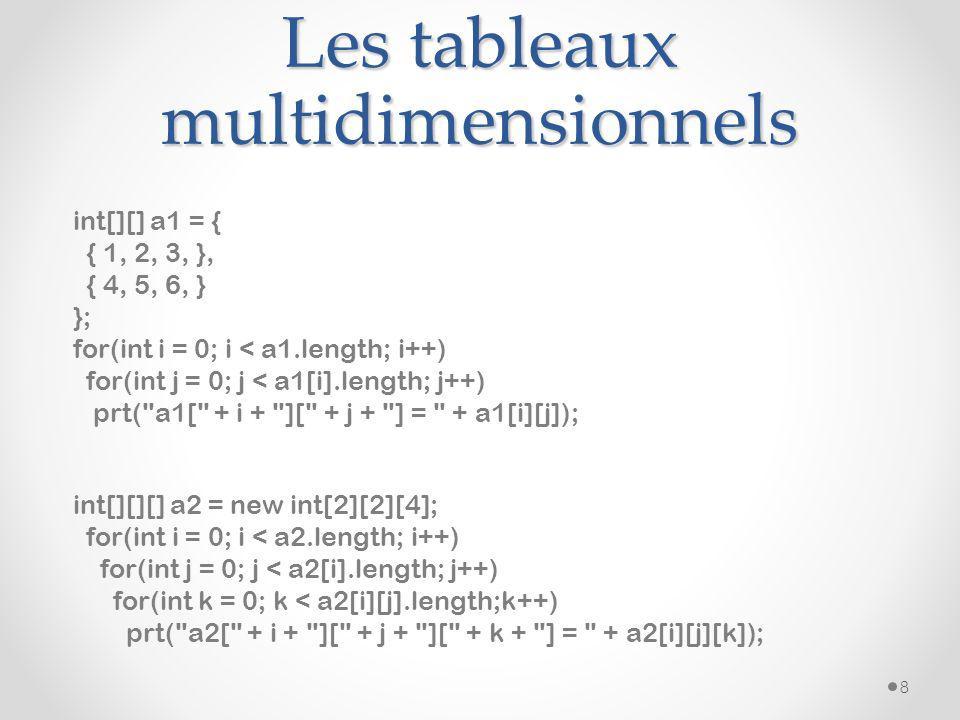 Les tableaux multidimensionnels En Java, un tableau multidimensionnel n est qu un tableau dont les éléments sont eux-mêmes des tableaux. Ceci implique