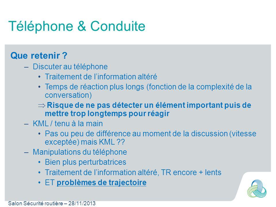 Salon Sécurité routière – 28/11/2013 Que retenir ? –Discuter au téléphone Traitement de linformation altéré Temps de réaction plus longs (fonction de