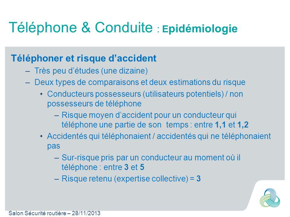 Salon Sécurité routière – 28/11/2013 Téléphoner et risque daccident –Très peu détudes (une dizaine) –Deux types de comparaisons et deux estimations du