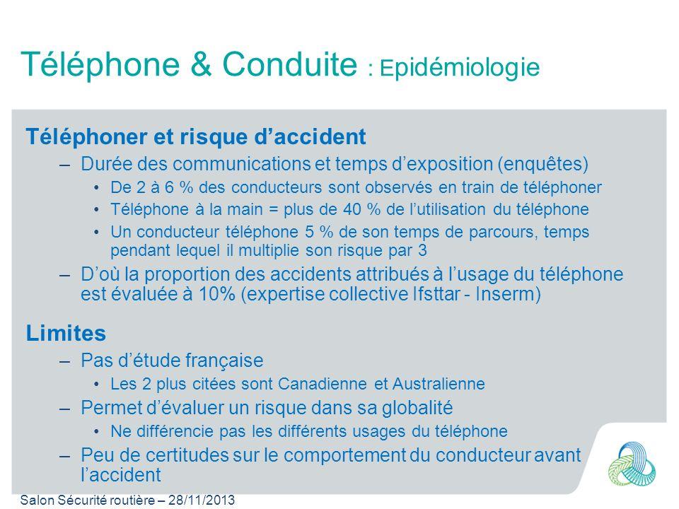 Salon Sécurité routière – 28/11/2013 Téléphoner et risque daccident –Durée des communications et temps dexposition (enquêtes) De 2 à 6 % des conducteu