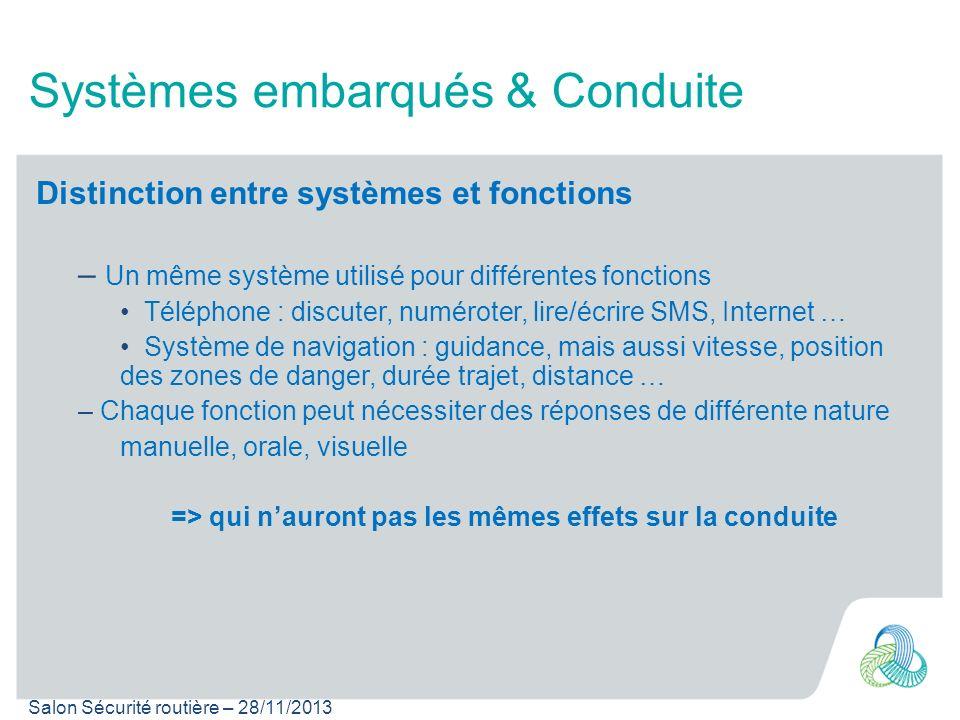 Salon Sécurité routière – 28/11/2013 Systèmes embarqués & Conduite Distinction entre systèmes et fonctions – Un même système utilisé pour différentes