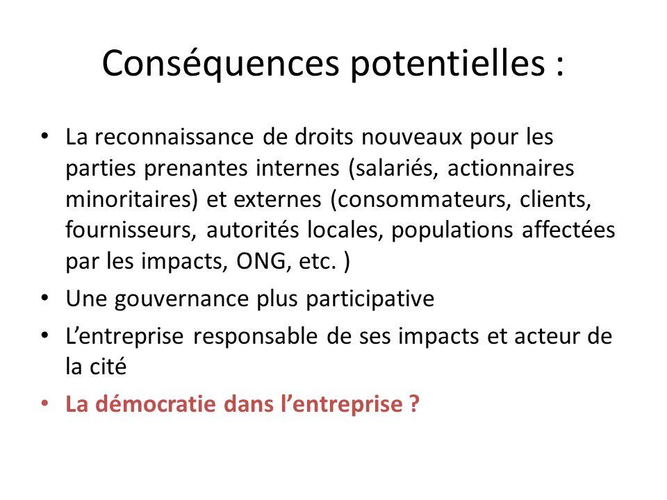 Conséquences potentielles : La reconnaissance de droits nouveaux pour les parties prenantes internes (salariés, actionnaires minoritaires) et externes