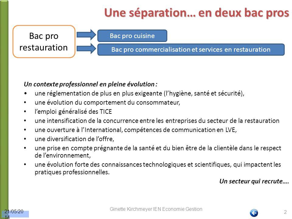 21/05/2014 2 Une séparation… en deux bac pros Un contexte professionnel en pleine évolution : une réglementation de plus en plus exigeante (lhygiène,