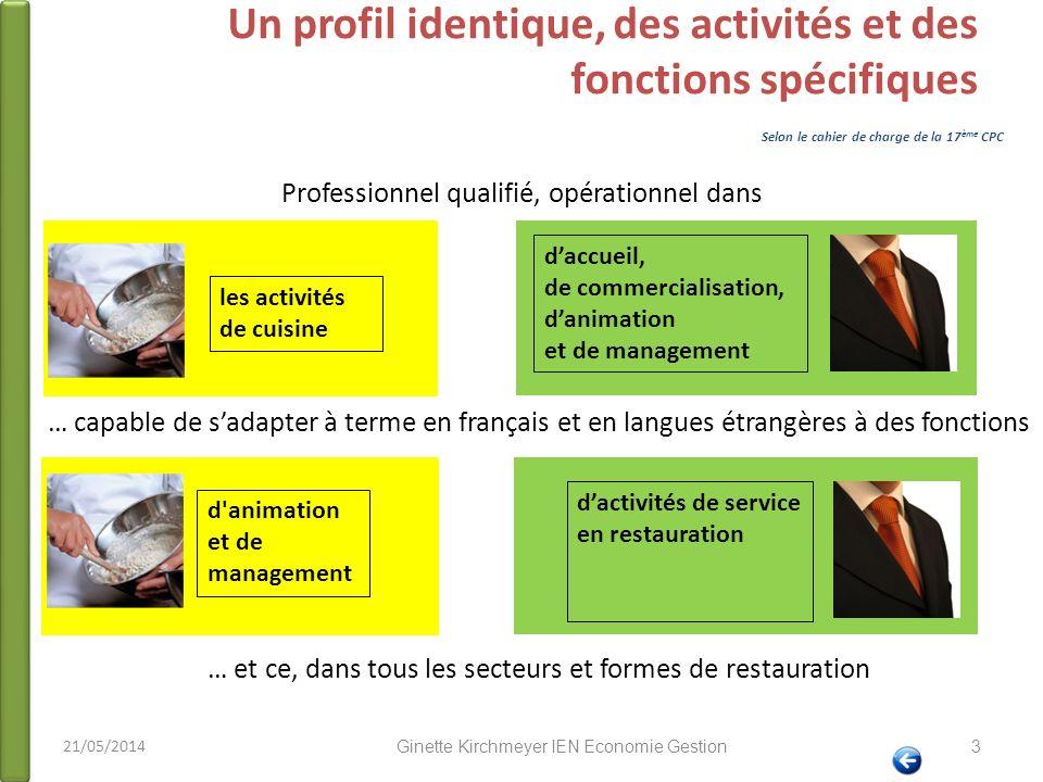 21/05/2014Ginette Kirchmeyer IEN Economie Gestion3 Un profil identique, des activités et des fonctions spécifiques d'animation et de management dactiv