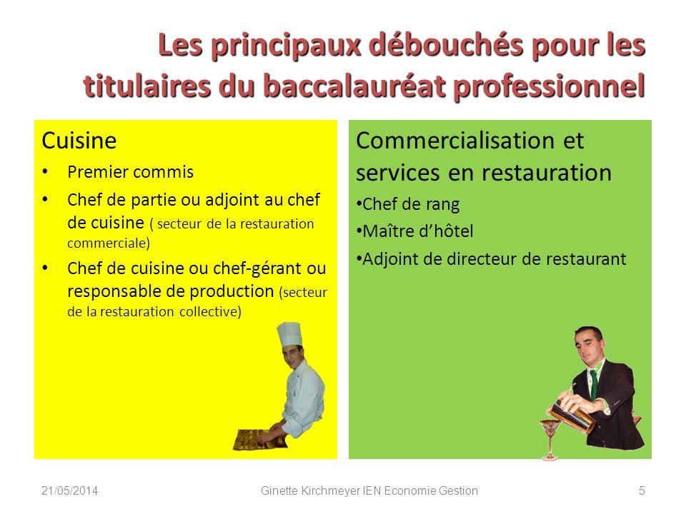 Les principaux débouchés pour les titulaires du baccalauréat professionnel Cuisine Premier commis Chef de partie ou adjoint au chef de cuisine ( secte