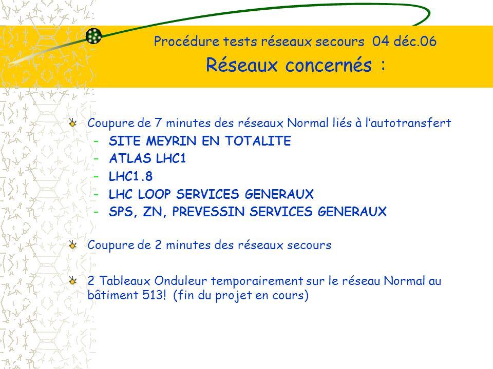 Procédure tests réseaux secours 04 déc.06 Réseaux concernés : Coupure de 7 minutes des réseaux Normal liés à lautotransfert –SITE MEYRIN EN TOTALITE –ATLAS LHC1 –LHC1.8 –LHC LOOP SERVICES GENERAUX –SPS, ZN, PREVESSIN SERVICES GENERAUX Coupure de 2 minutes des réseaux secours 2 Tableaux Onduleur temporairement sur le réseau Normal au bâtiment 513.