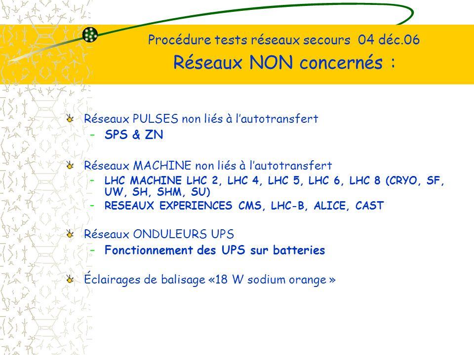 Procédure tests réseaux secours 04 déc.06 Réseaux NON concernés : Réseaux PULSES non liés à lautotransfert –SPS & ZN Réseaux MACHINE non liés à lautotransfert –LHC MACHINE LHC 2, LHC 4, LHC 5, LHC 6, LHC 8 (CRYO, SF, UW, SH, SHM, SU) –RESEAUX EXPERIENCES CMS, LHC-B, ALICE, CAST Réseaux ONDULEURS UPS –Fonctionnement des UPS sur batteries Éclairages de balisage «18 W sodium orange »