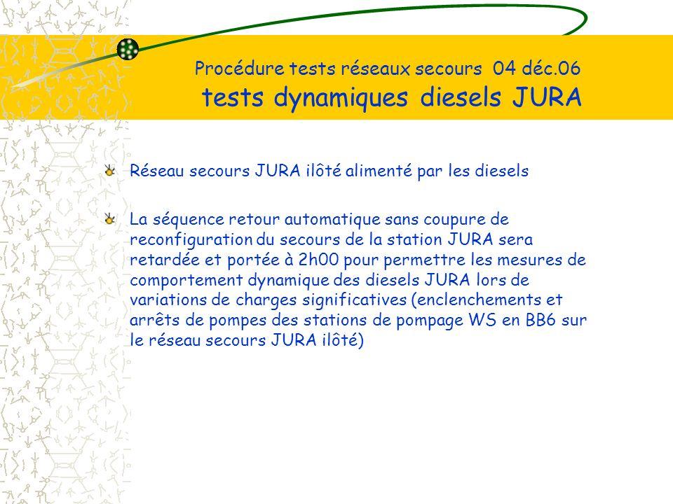 Procédure tests réseaux secours 04 déc.06 tests dynamiques diesels JURA Réseau secours JURA ilôté alimenté par les diesels La séquence retour automatique sans coupure de reconfiguration du secours de la station JURA sera retardée et portée à 2h00 pour permettre les mesures de comportement dynamique des diesels JURA lors de variations de charges significatives (enclenchements et arrêts de pompes des stations de pompage WS en BB6 sur le réseau secours JURA ilôté)