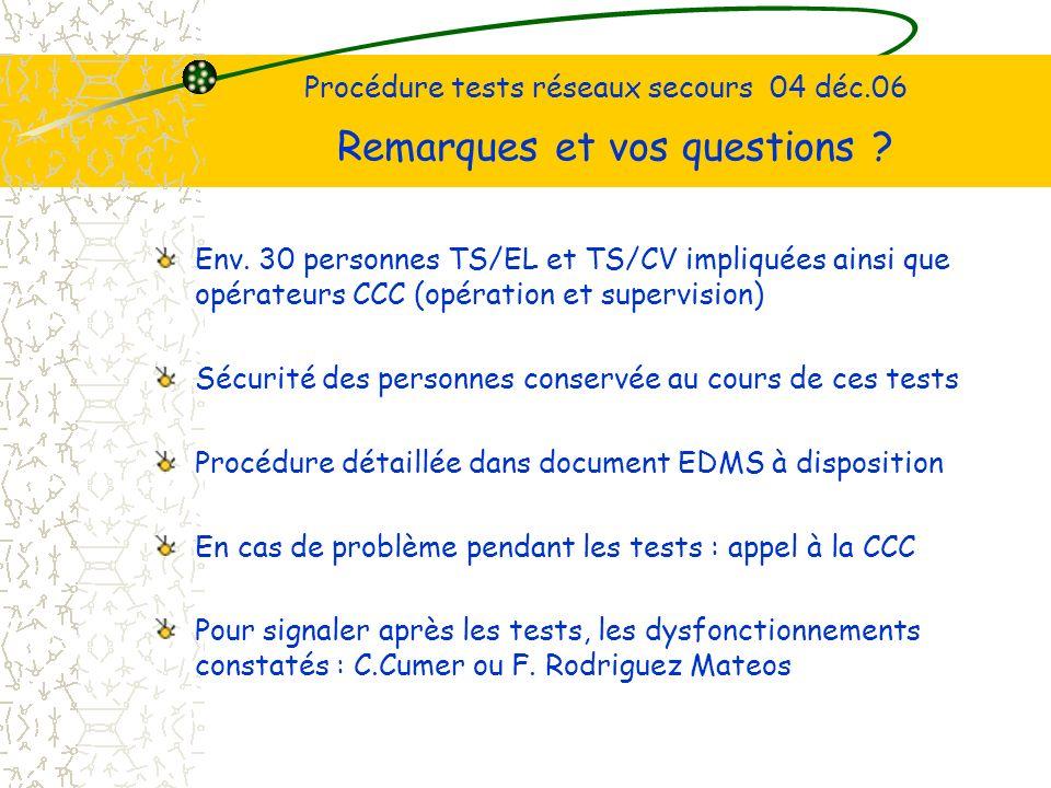 Procédure tests réseaux secours 04 déc.06 Remarques et vos questions .