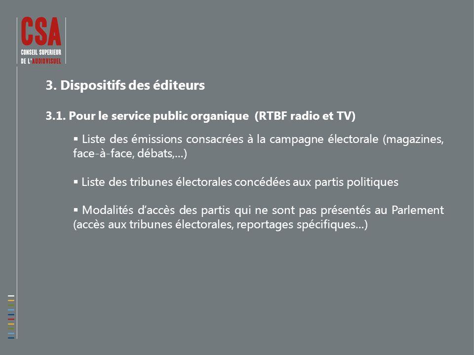3. Dispositifs des éditeurs 3.1.