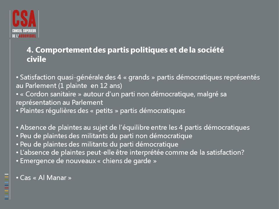 4. Comportement des partis politiques et de la société civile Satisfaction quasi-générale des 4 « grands » partis démocratiques représentés au Parleme