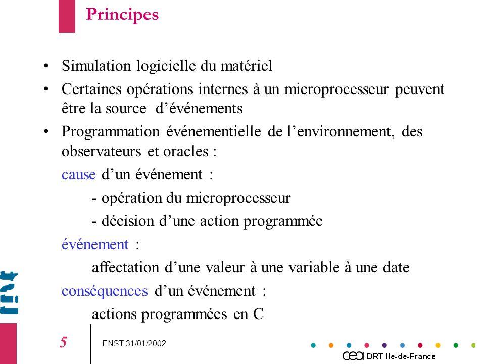 ENST 31/01/2002 5 Simulation logicielle du matériel Certaines opérations internes à un microprocesseur peuvent être la source dévénements Programmatio