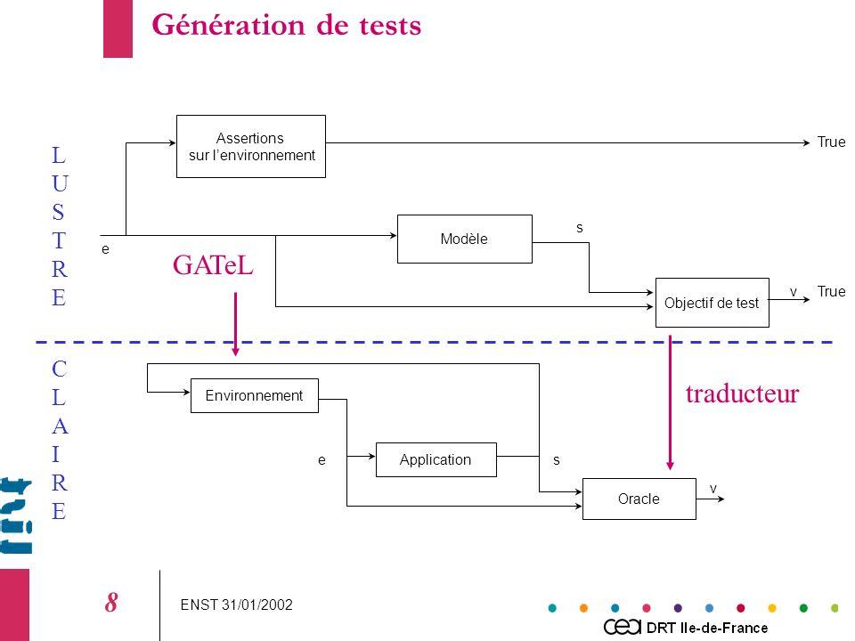 ENST 31/01/2002 8 Génération de tests Environnement Application Oracle es v Assertions sur lenvironnement Modèle Objectif de test e s v True LUSTRELUS