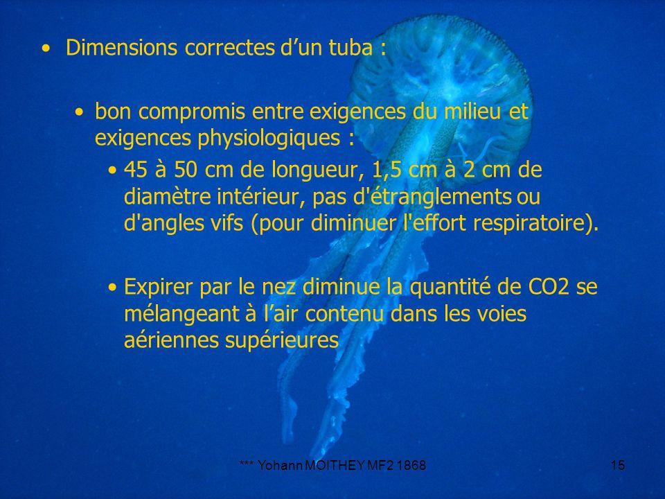 *** Yohann MOITHEY MF2 186815 Dimensions correctes dun tuba : bon compromis entre exigences du milieu et exigences physiologiques : 45 à 50 cm de long