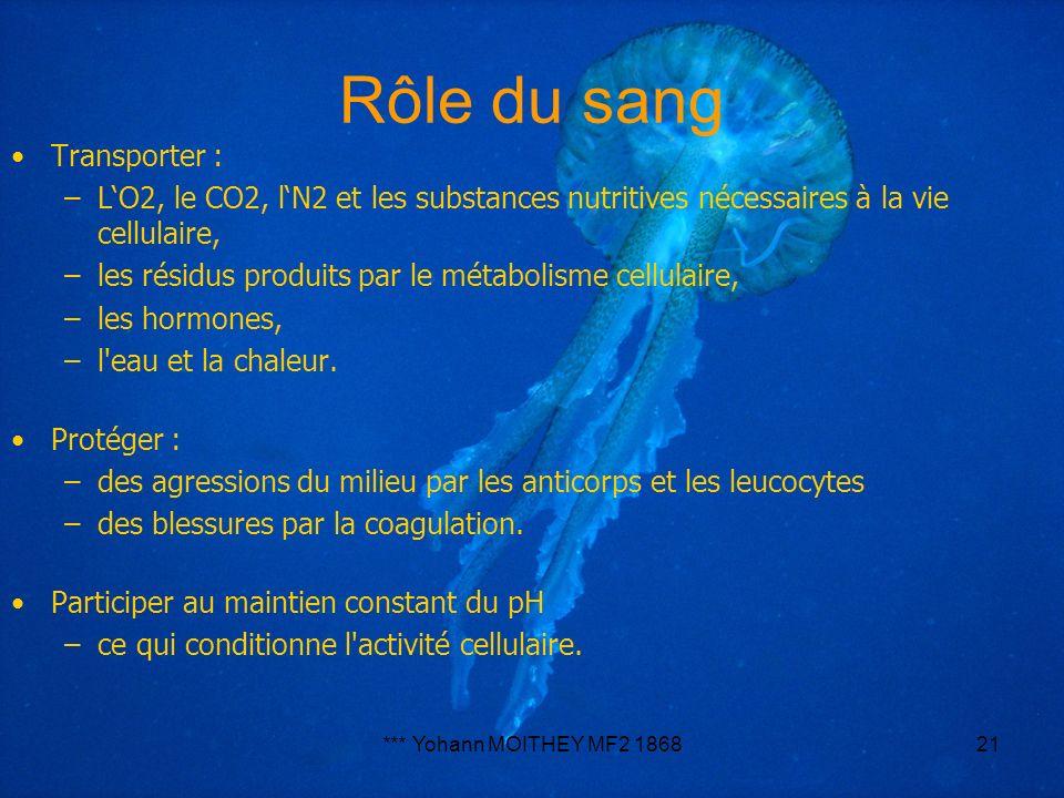 *** Yohann MOITHEY MF2 186821 Rôle du sang Transporter : –LO2, le CO2, lN2 et les substances nutritives nécessaires à la vie cellulaire, –les résidus