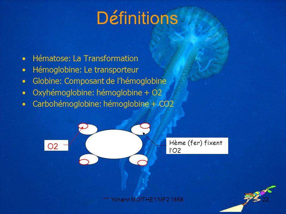 *** Yohann MOITHEY MF2 186822 D é finitions Hématose: La Transformation Hémoglobine: Le transporteur Globine: Composant de lhémoglobine Oxyhémoglobine