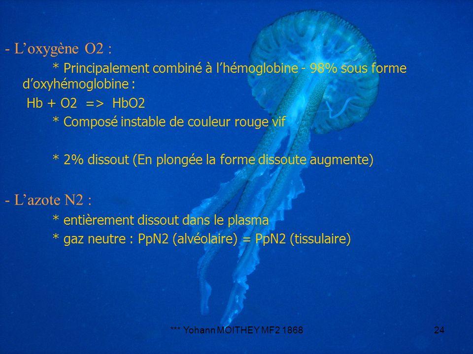 *** Yohann MOITHEY MF2 186824 - Loxygène O2 : * Principalement combiné à lhémoglobine - 98% sous forme doxyhémoglobine : Hb + O2 => HbO2 * Composé ins