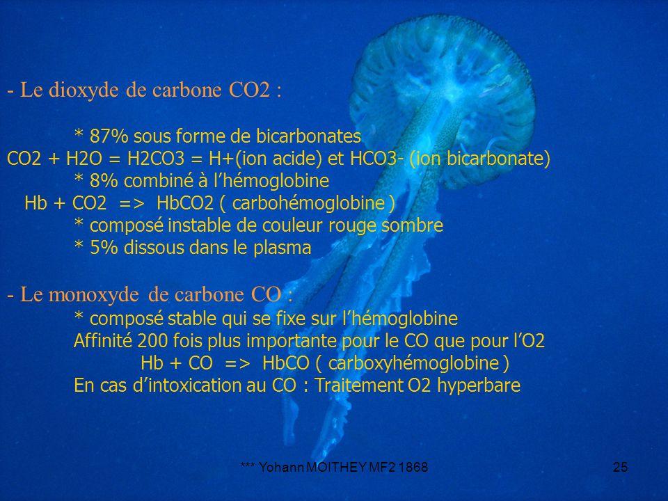 *** Yohann MOITHEY MF2 186825 - Le dioxyde de carbone CO2 : * 87% sous forme de bicarbonates CO2 + H2O = H2CO3 = H+(ion acide) et HCO3- (ion bicarbona