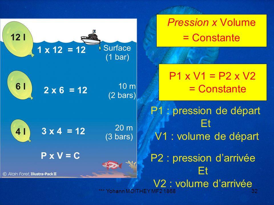 *** Yohann MOITHEY MF2 186832 P1 x V1 = P2 x V2 = Constante Pression x Volume = Constante P1 : pression de départ Et V1 : volume de départ P2 : pressi
