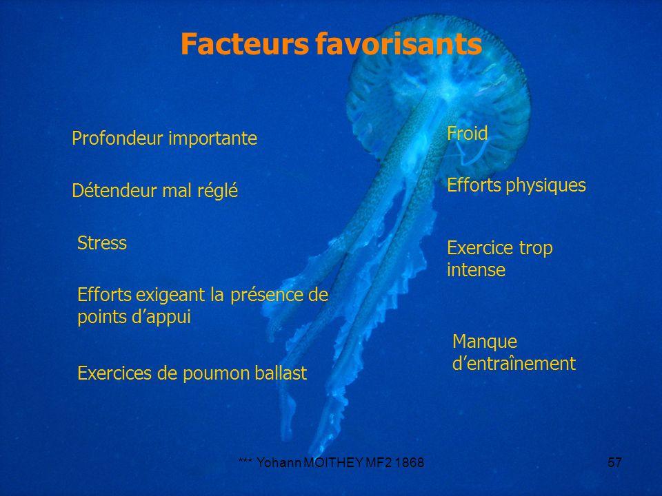 *** Yohann MOITHEY MF2 186857 Facteurs favorisants Profondeur importante Froid Stress Efforts exigeant la présence de points dappui Exercices de poumo