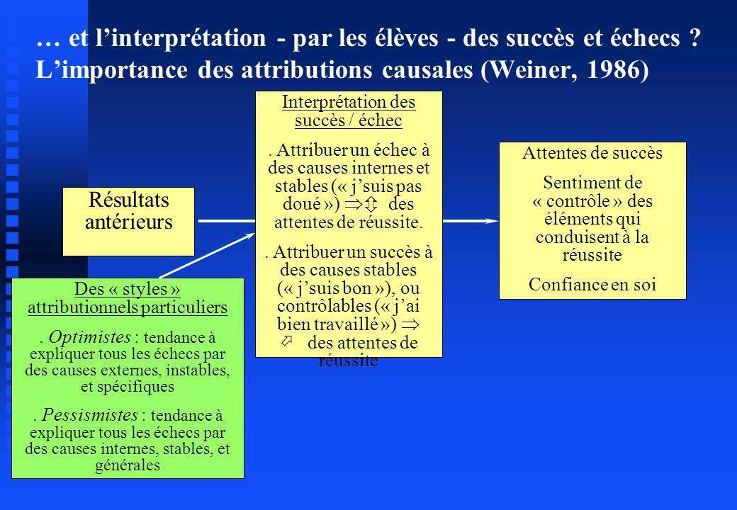 … et linterprétation - par les élèves - des succès et échecs ? Limportance des attributions causales (Weiner, 1986) Attentes de succès Sentiment de «