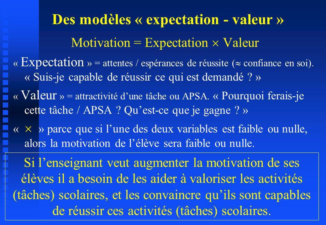 Motivation = Expectation Valeur « Expectation » = attentes / espérances de réussite ( confiance en soi). « Suis-je capable de réussir ce qui est deman