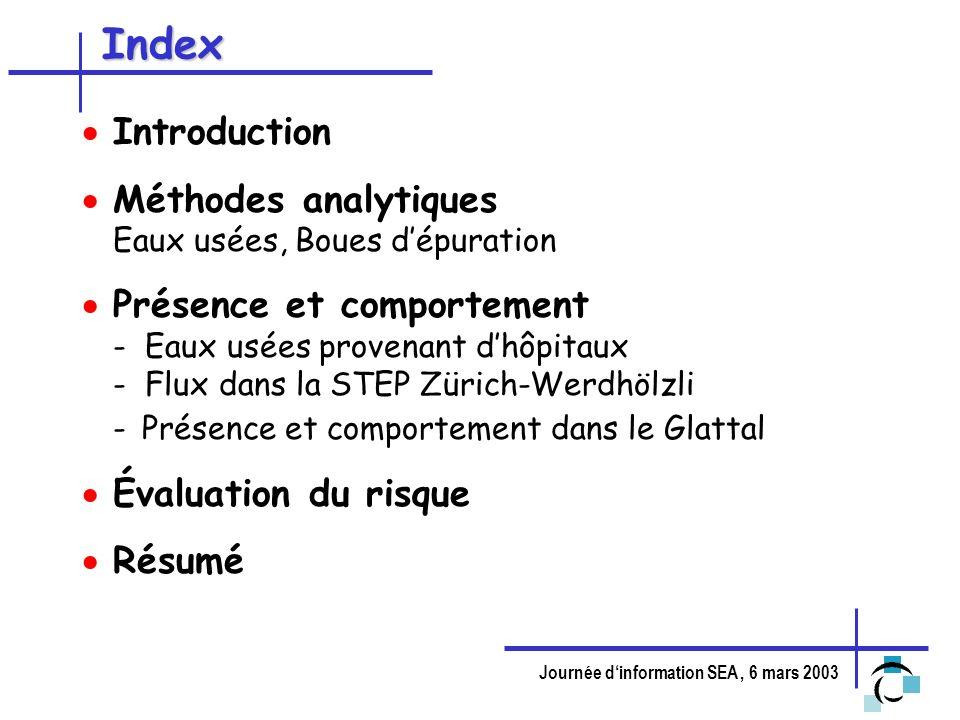 Journée dinformation SEA, 6 mars 2003 Index Introduction Méthodes analytiques Eaux usées, Boues dépuration Présence et comportement - Eaux usées prove