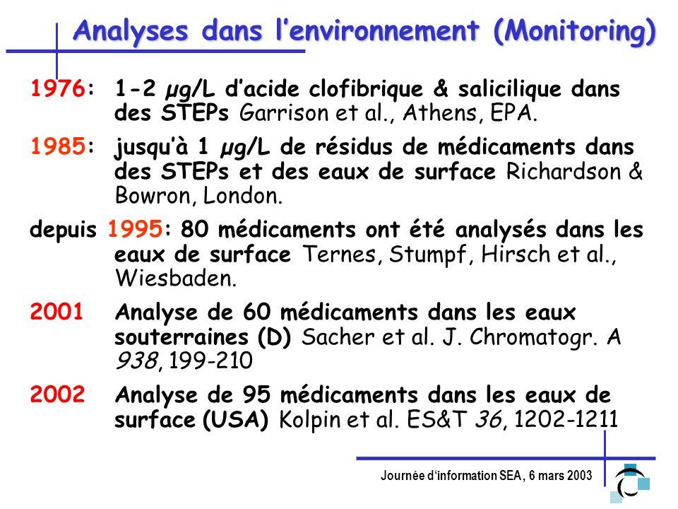 Journée dinformation SEA, 6 mars 2003 Analyses dans lenvironnement (Monitoring) 1976:1-2 µg/L dacide clofibrique & salicilique dans des STEPs Garrison