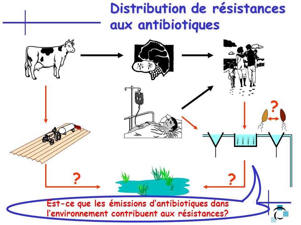 Journée dinformation SEA, 6 mars 2003 ? ? ? Est-ce que les émissions dantibiotiques dans lenvironnement contribuent aux résistances? Distribution de r