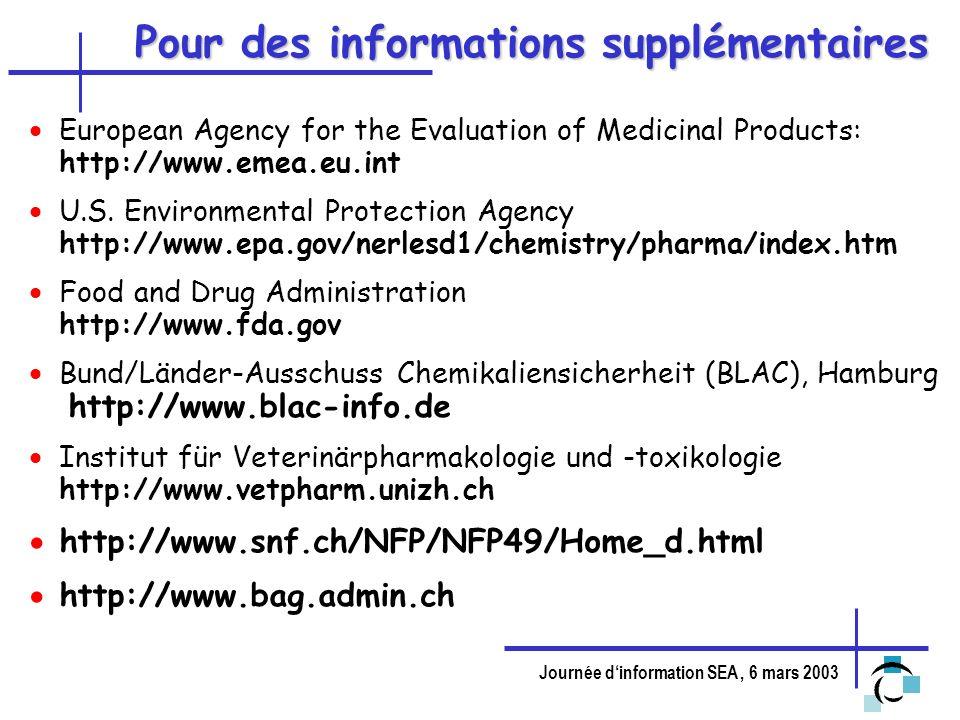 Journée dinformation SEA, 6 mars 2003 Pour des informations supplémentaires European Agency for the Evaluation of Medicinal Products: http://www.emea.