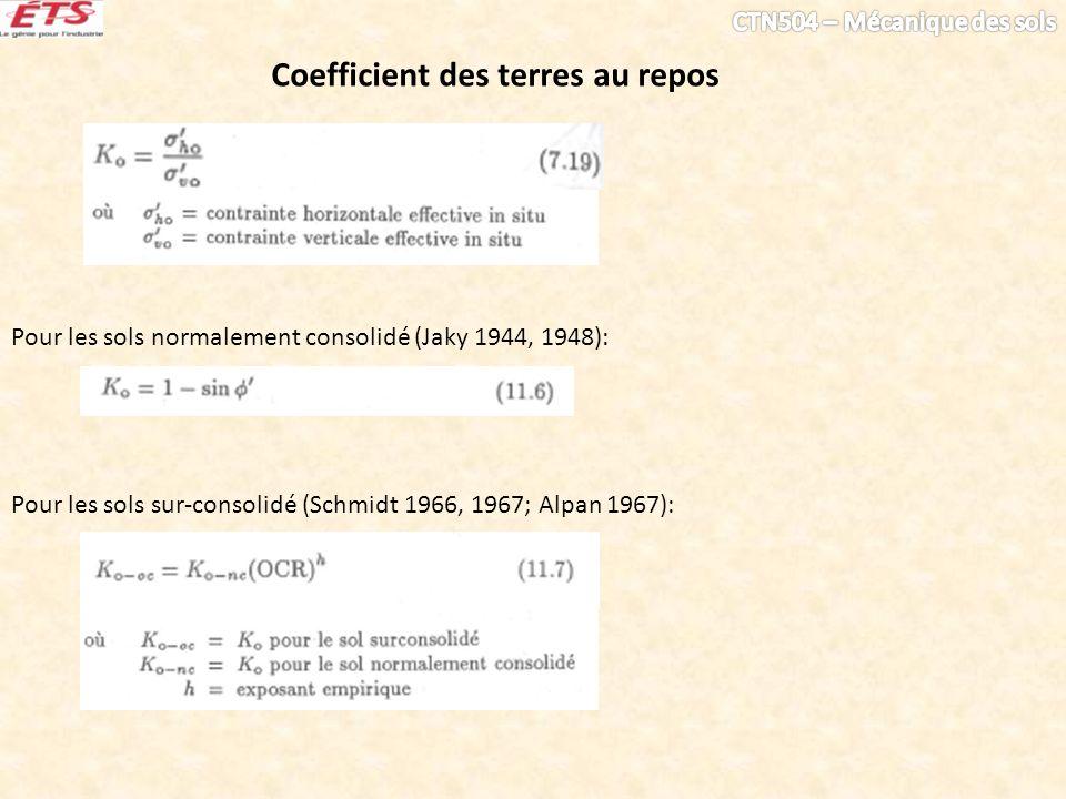 Coefficient des terres au repos Pour les sols normalement consolidé (Jaky 1944, 1948): Pour les sols sur-consolidé (Schmidt 1966, 1967; Alpan 1967):