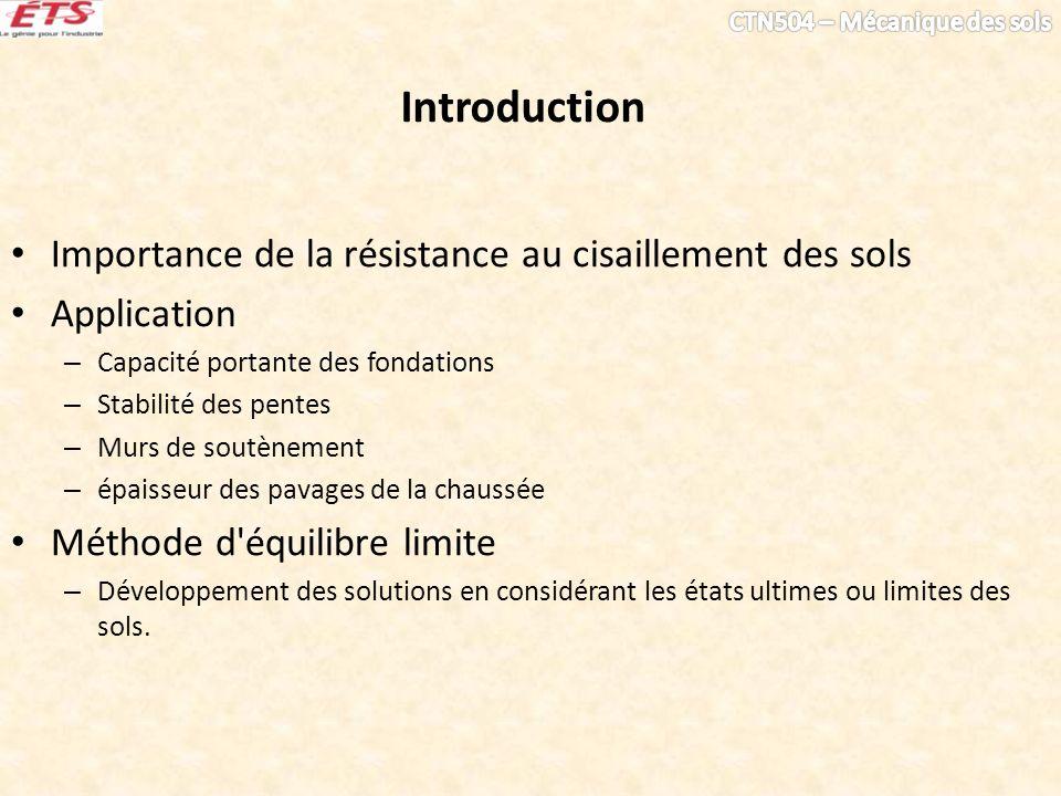Introduction Importance de la résistance au cisaillement des sols Application – Capacité portante des fondations – Stabilité des pentes – Murs de sout