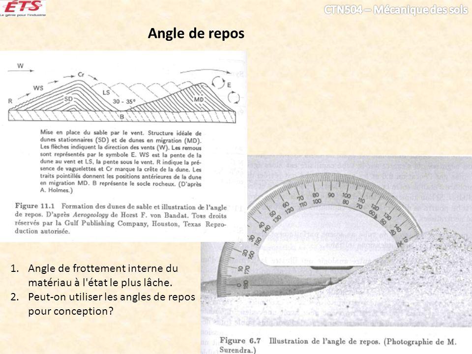 Angle de repos 1.Angle de frottement interne du matériau à l'état le plus lâche. 2.Peut-on utiliser les angles de repos pour conception?