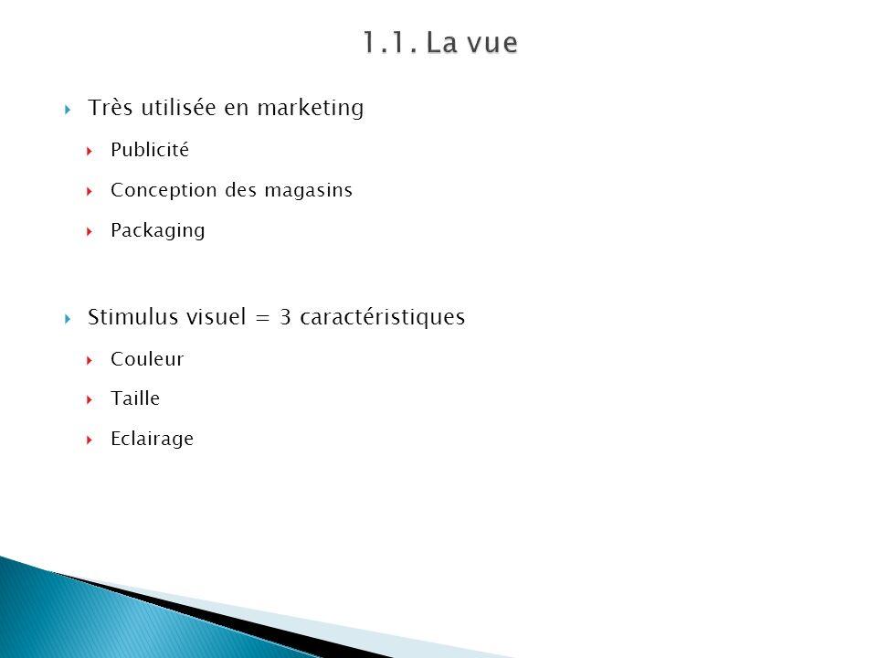 Très utilisée en marketing Publicité Conception des magasins Packaging Stimulus visuel = 3 caractéristiques Couleur Taille Eclairage