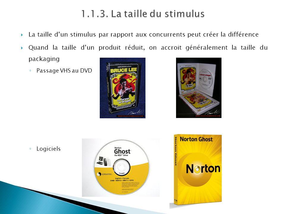 La taille dun stimulus par rapport aux concurrents peut créer la différence Quand la taille dun produit réduit, on accroit généralement la taille du packaging Passage VHS au DVD Logiciels