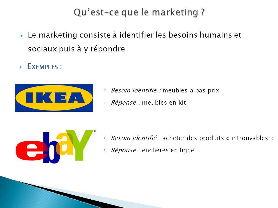 Le marketing consiste à identifier les besoins humains et sociaux puis à y répondre E XEMPLES : Besoin identifié : meubles à bas prix Réponse : meubles en kit Besoin identifié : acheter des produits « introuvables » Réponse : enchères en ligne